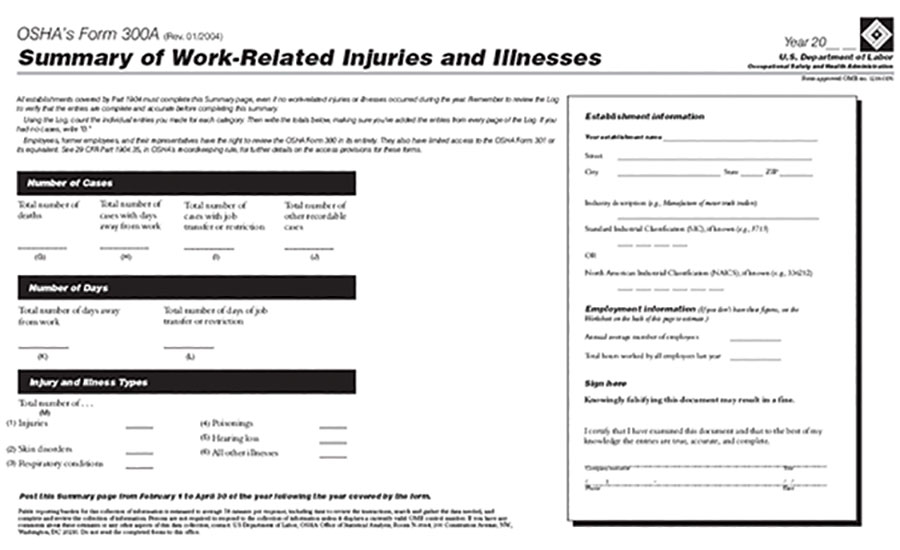 How To Comply With Osha'S Rule On Submitting Injury And Illness