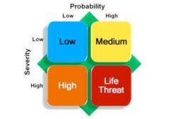 behavior based safety chart