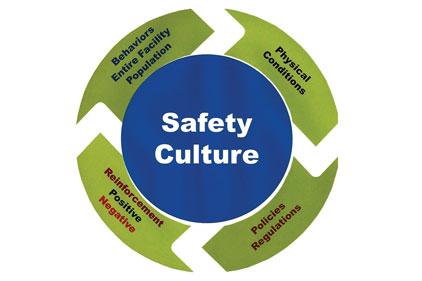 wiki center positive culture