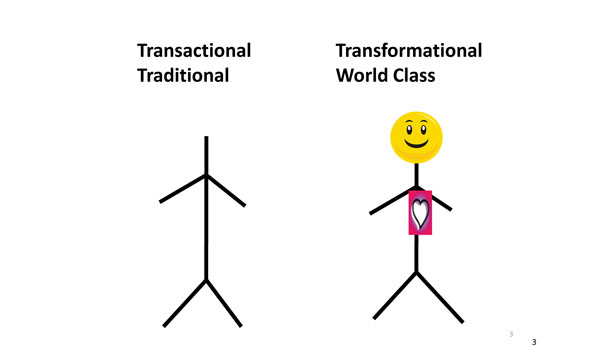 Transactional and transformational models