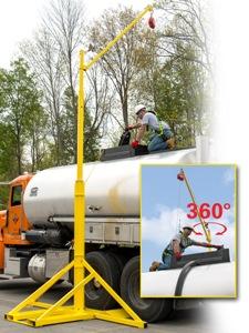 The New Miller Skyorb Overhead Rotational Boom Anchor