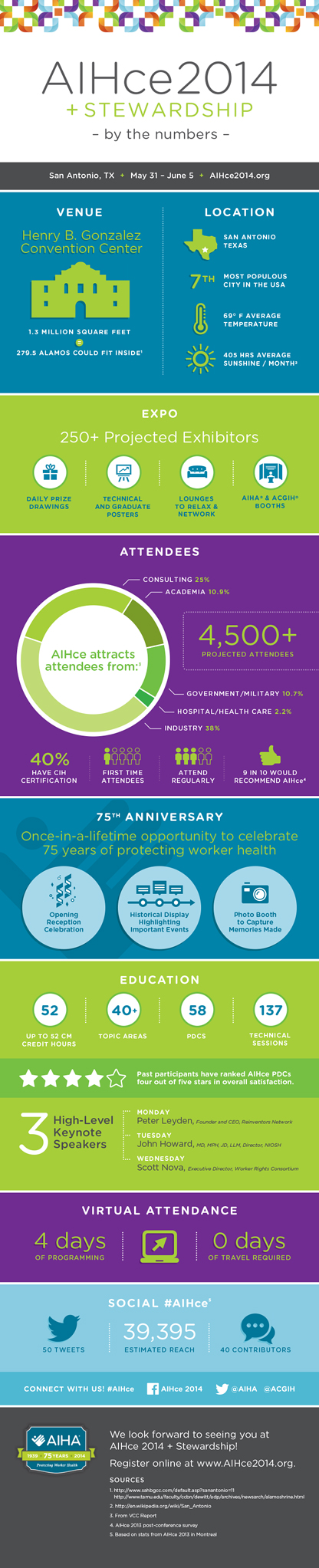 AIHce by the Numbers infographic