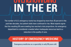 Overcrowding in the E.R.