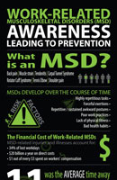 MSD Muscle prevention