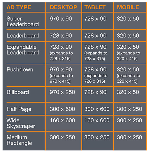 Ad type chart.