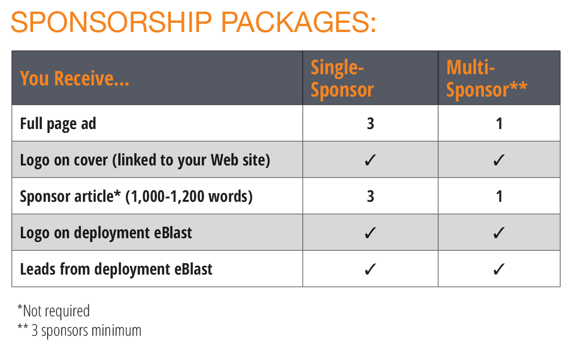Sponsorship Packages Table