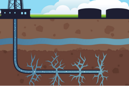 Osha Issues Hazard Alert For Fracking And Drilling 2015 01 02 Ishn