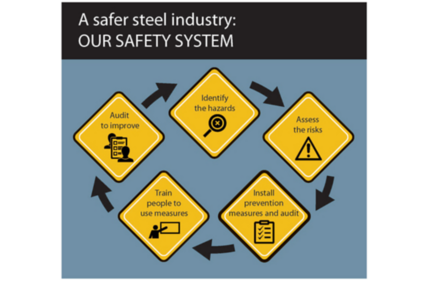 steel-safety-422.png
