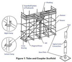 Vorlage 20zum 20Erstellen 20eines 20Lesepfeiles besides Maple Tree With Bucket For Maple Syrup Emb together with Proddetail together with 4by4s Challenge moreover 100098 New Scaffold Safety Fact Sheets Available. on training 4